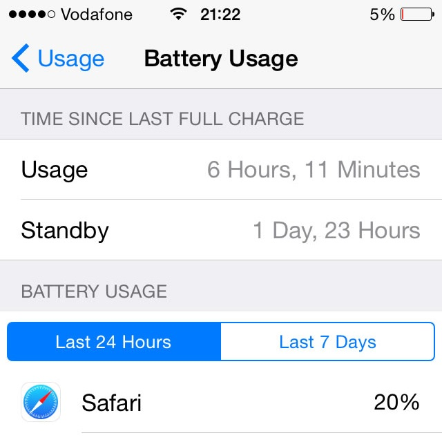 Battery Usage App Now Available For iPhone and iPad