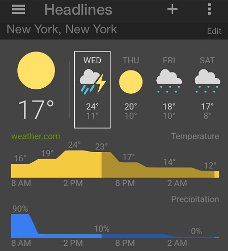 Google News and Weather App for iOS | iPhoneTricks org
