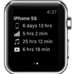 estimated iphone usage times on apple watch