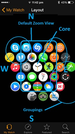 Home Layout App 5 apple watch app layout tips | iphonetricks