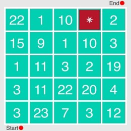 zeroed out puzzle