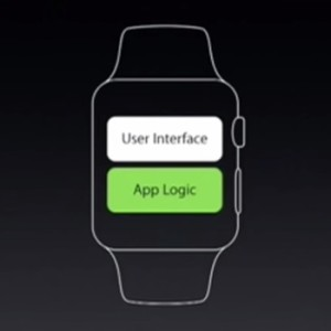 apple watch app logic in watchos 2