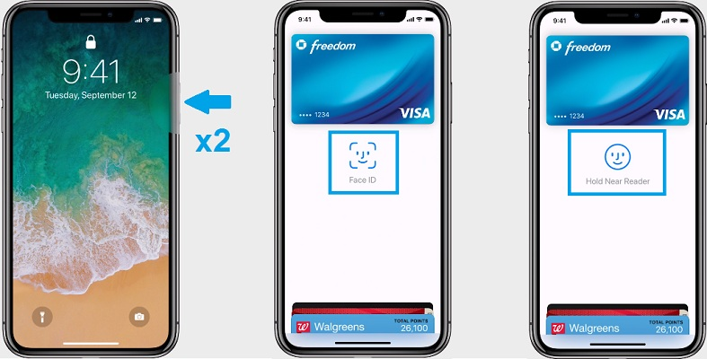 How to use Apple Pay on the Apple Watch | Macworld