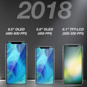 predicted 2018 iPhone flagship lineup