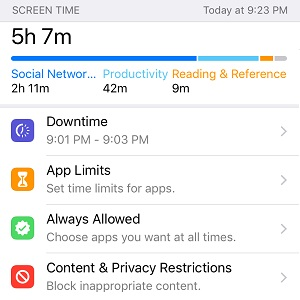 iOS 12 New Screen Time Feature For iPhone And iPad